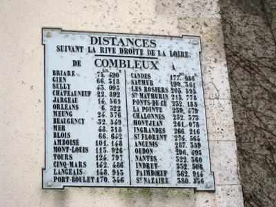 Tableau des distances des villes ligériennes